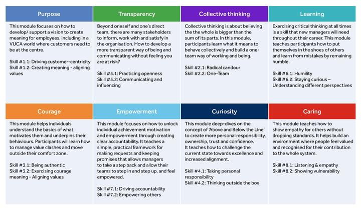 8 attributes