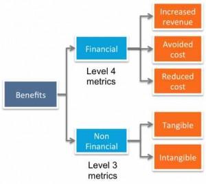 blog - Benefits
